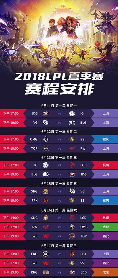 LPL夏季赛大战将至 6月11日强势开赛