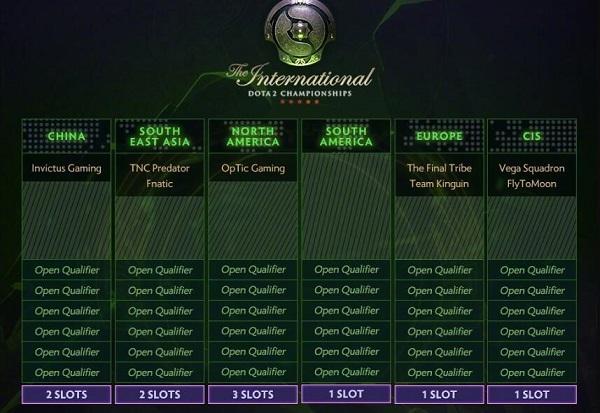 志在天下第一流 DOTA2国际邀请赛预选赛开战